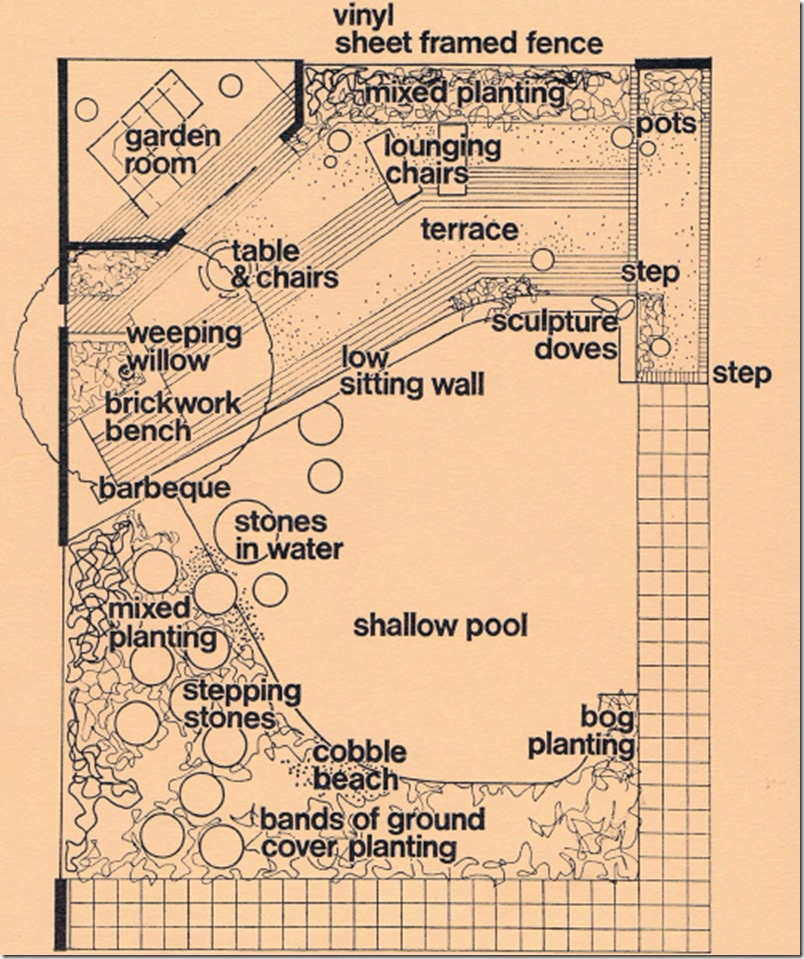 John Brookes Financial Time Garden Chelsea Flower Show, 1972