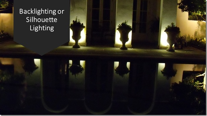 Garden lights: Backlighting